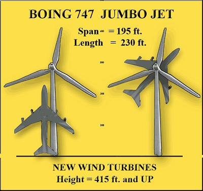 Boeing Jet Sizes Boeing 747 Jumbo Jet Compared